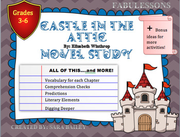 Castle in the Attic Novel Study