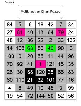 Cat Multiplication Puzzle
