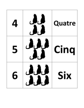 Cat Number Puzzle (En Français)