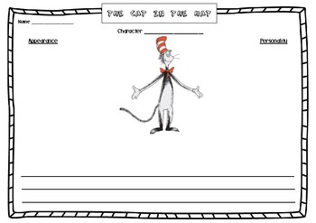 Cat in the Hat: Character Analysis