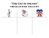 Cat in the Hat Character Traits Activity