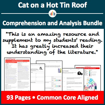 Cat on a Hot Tin Roof – Comprehension and Analysis Bundle