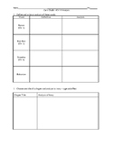 Cat's Cradle - Chapters 1-9 Analysis Worksheet