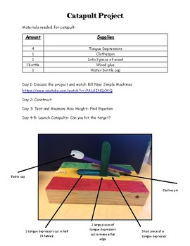 Catapults and Parabolas Project