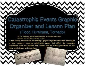 Catastrophic Events (Flood, Hurricane, Tornado) Ecosystem Impact