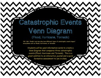 Catastrophic Events (Flood, Hurricane and Tornado) Venn Diagram