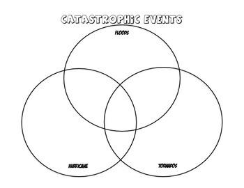 catastrophic events flood hurricane and tornado venn diagram