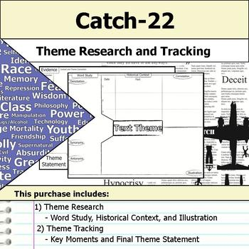 Catch-22 - Theme Tracking Notes -  Etymology & Context Research