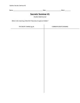 Catcher in the Rye Socratic Seminar T-chart