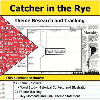 rye research