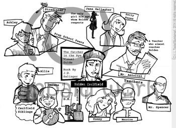 Catcher in the Rye Visual Character Guide & 4-Piece Clip-Art!
