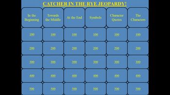 Catcher in the Rye by J. D. Salinger Jeopardy PowerPoint Game