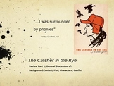 Catcher in the Rye ppt review