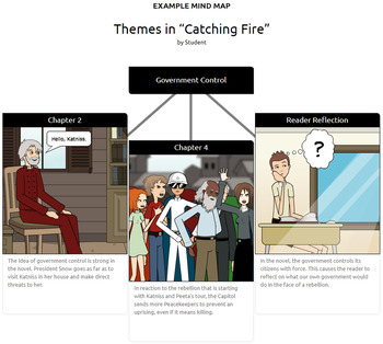 Catching Fire Activities: Character Map, Conflict and Plot, Major Themes