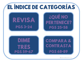 Categorías - Categories No Print - Teletherapy and Spanish Speech Therapy