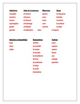 Categorias Spanish II Review worksheet