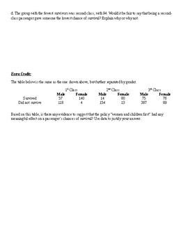 Categorical Data: Titanic Activity