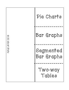 Categorical Displays Foldable