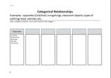 Categorical Relationships
