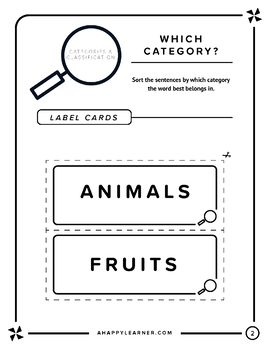 Categories Word Retrieval/Vocabulary Activity for Speech Therapy