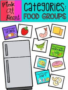 Categories: Food Groups