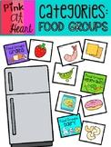 Categories: Food Groups