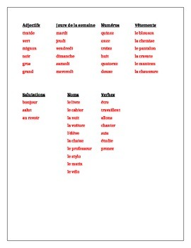 Categories French II Review worksheet