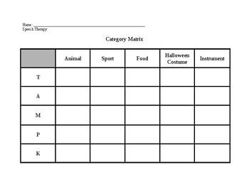 Categories Matrix