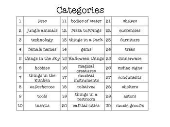 Categories: Vocabulary Building Games (Intermediate Level)