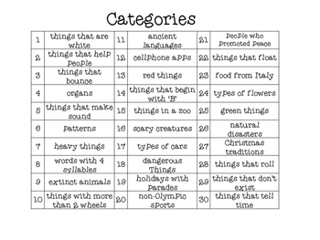 Categories: Vocabulary Building Games (Advanced Level)