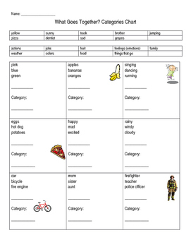 Categories and concepts chart - Great for ELL/ESL!!