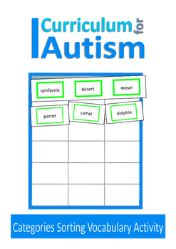 Categories Vocabulary Sorting, Autism, Special Education,
