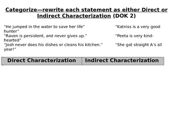 Classify Characterization: Indirect vs. Direct; Static vs. Dynamic (DOK2)
