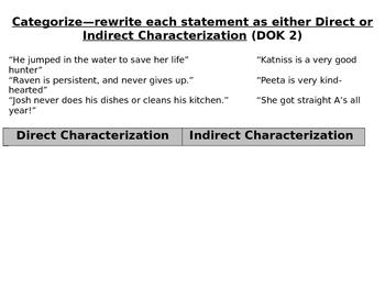Classify Characterization: Indirect vs. Direct; Static vs.
