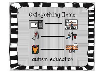 Categorize by Class