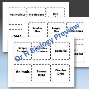 Cells: Compare/Contrast 2 Cell Types