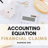 Categorizing Financial Claims: An Introduction to the Accounting Equation