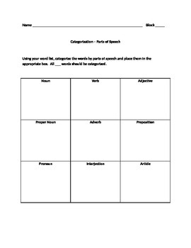 Categorizing Parts of Speech