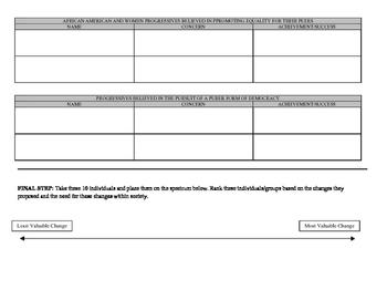 Categorizing Progressive Reformers: Graphic Organizer and Activity