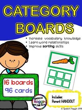 Category Boards