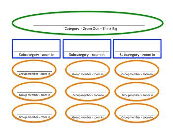 Category Graphic Organizers {FREEBIE}