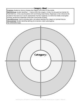 Category Wheel