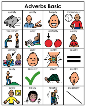Category/Concept Boards - Adverbs