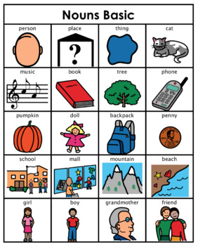 Category/Concept Boards - Nouns