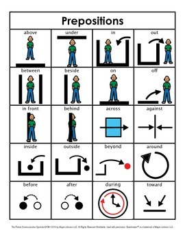 Category/Concept Boards - Prepositions