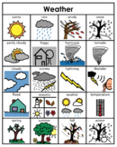 Category/Concept Boards - Weather