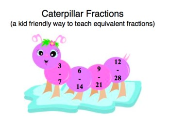 Caterpillar Fractions