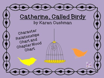 Catherine, Called Birdy Character Relationships Chart and Chapter Mood Chart