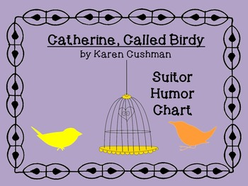 Catherine, Called Birdy Suitor Humor Chart