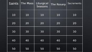 Catholic Jeopardy Game
